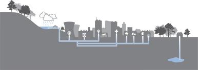AL Control Laboratories - City Graphic
